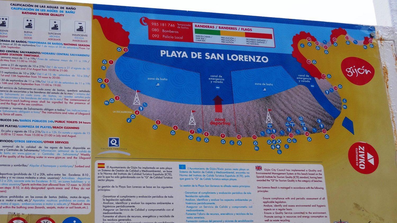 Пляж Сан-Лоренцо удобно размечен: спуски с набережной пронумерованы, а в центре выделено пространство для серферов и других спортсменов