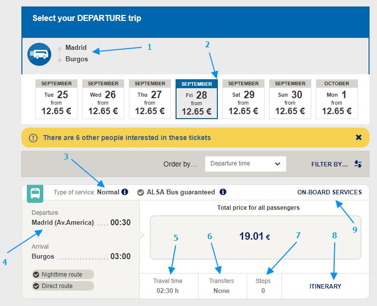 Поиск билетов: 1 – маршрут следования; 2 – минимальная цена на указанную дату; 3 – класс автобуса; 4 – точное название станций отправления и прибытия (в больших городах возможны варианты); 5 – время в пути; 6 – количество пересадок (Alsa может автоматически подбирать простые стыковки); 7 – количество остановок; 8 – маршрут (можно посмотреть, в каких городах будут эти остановки и в какое время); 9 – что доступно на борту (иногда бывает, что Wi-Fi не указан, но есть, остальное обычно совпадало с описанием)