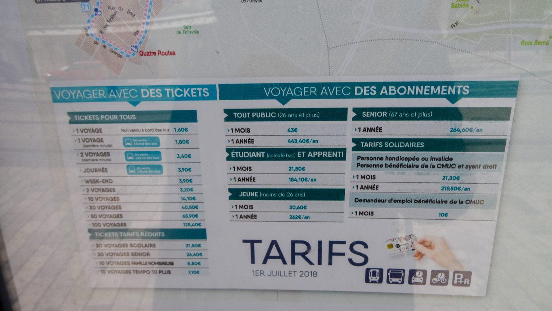 Цены. Недорого по французским меркам