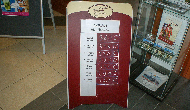 Информация о температуре воды