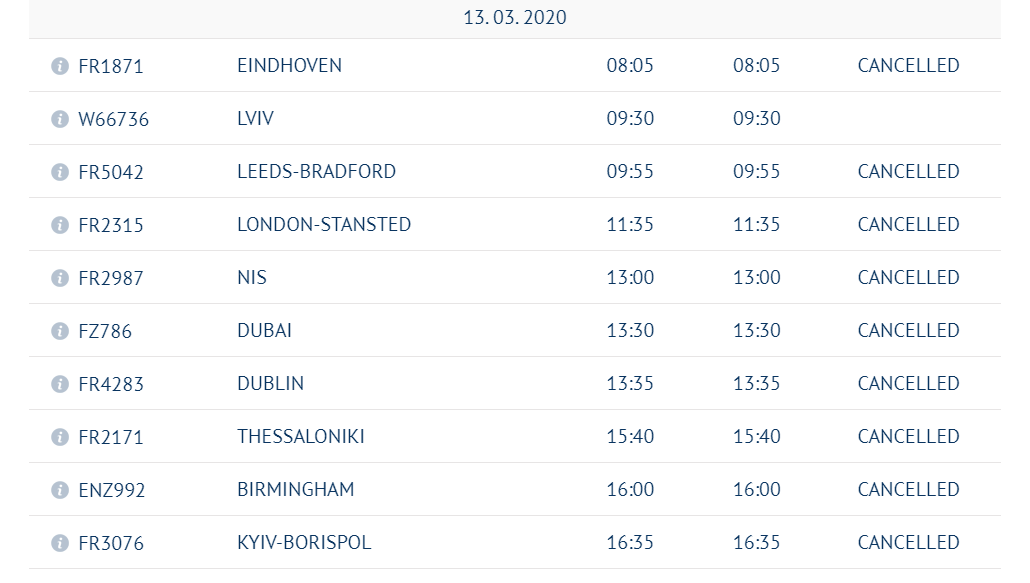 13 марта. Сайт аэропорта Братиславы