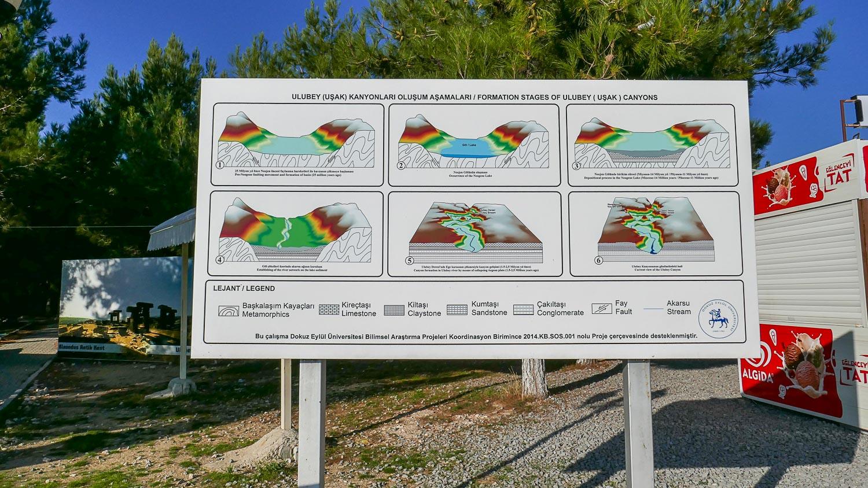 Информация о том, как образовался каньон